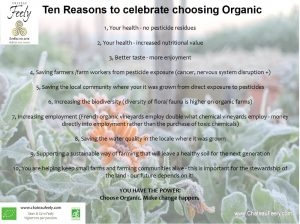 ten_reasons_to_choose_organic