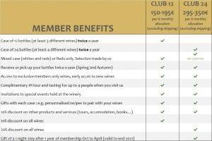Feely wine club member benefits